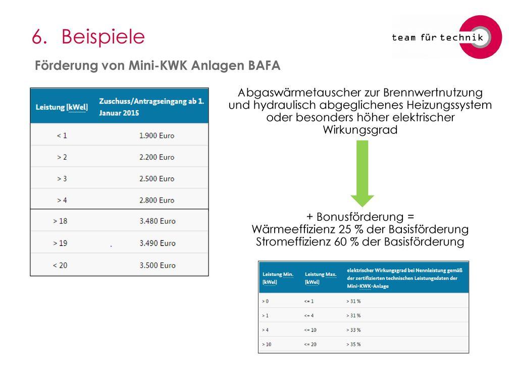 6. Beispiele Förderung von Mini-KWK Anlagen BAFA