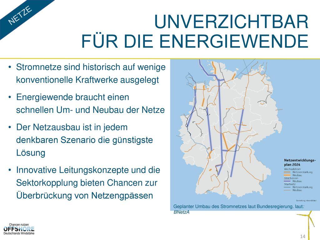 Unverzichtbar für die Energiewende