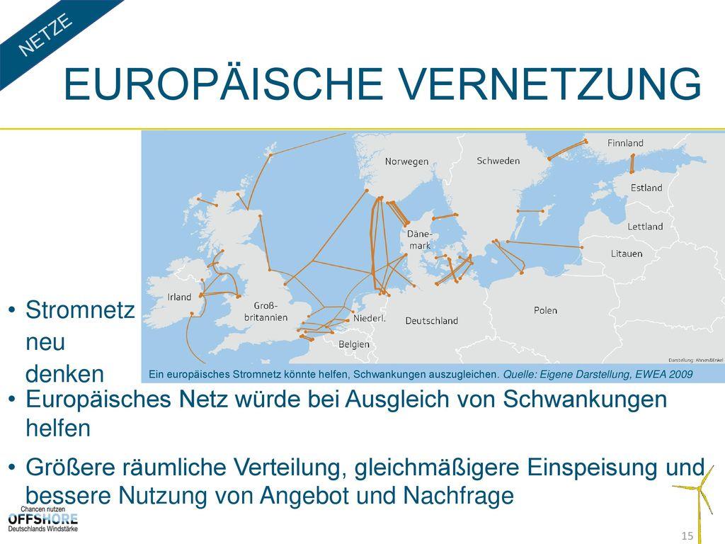 Europäische Vernetzung