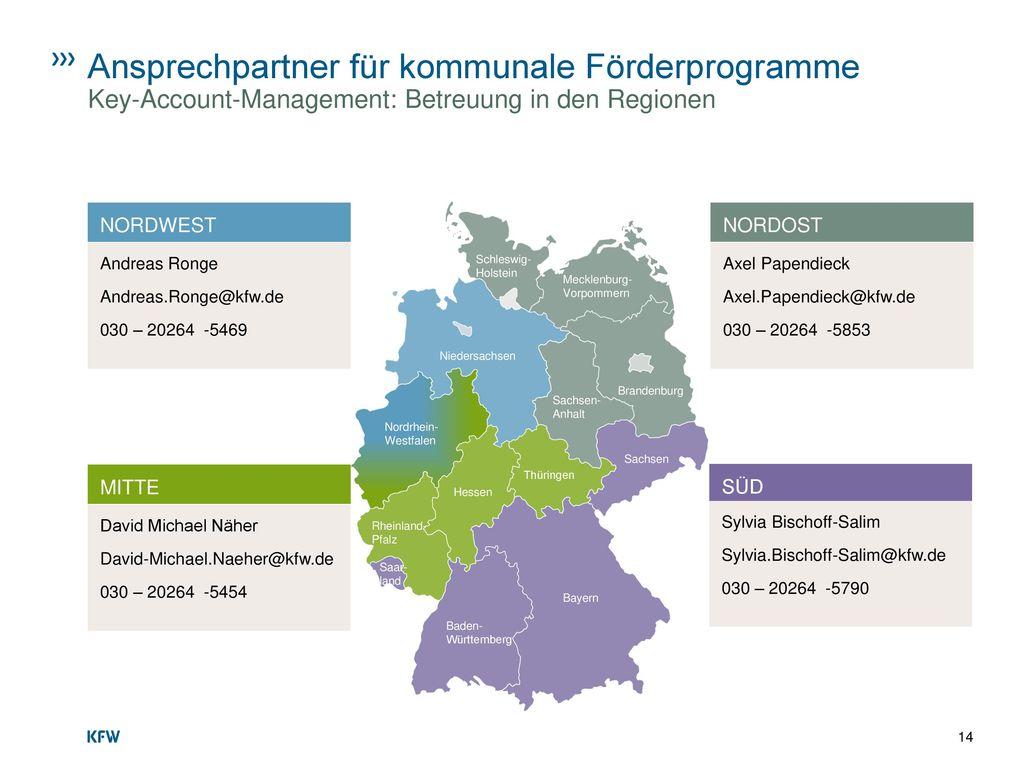 Ansprechpartner für kommunale Förderprogramme