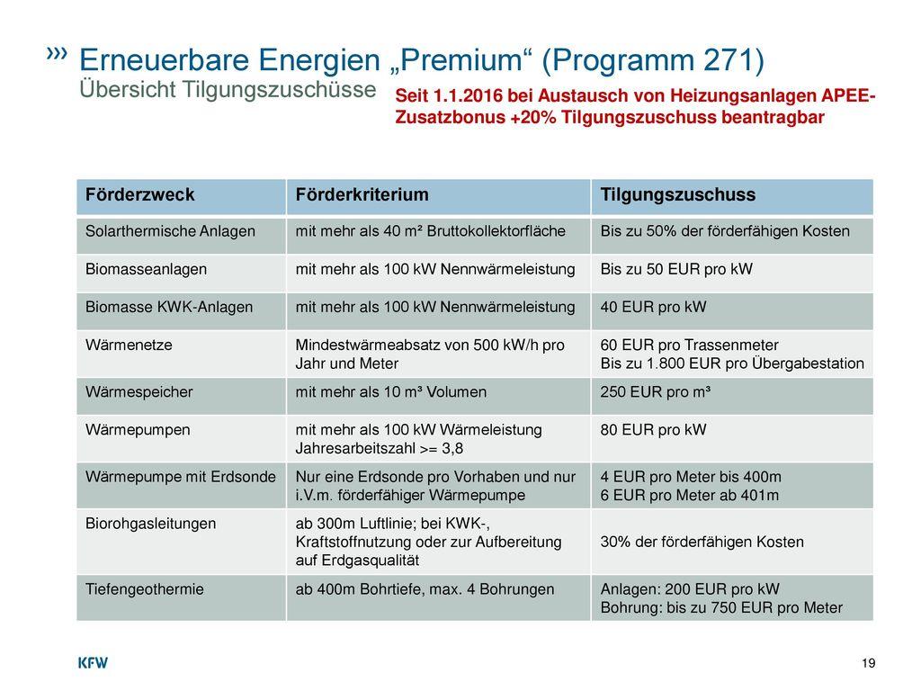 "Erneuerbare Energien ""Premium (Programm 271)"