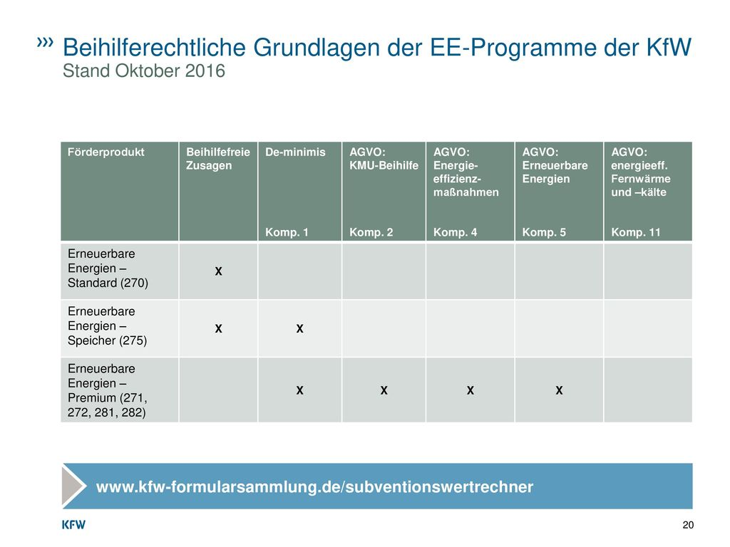 Beihilferechtliche Grundlagen der EE-Programme der KfW