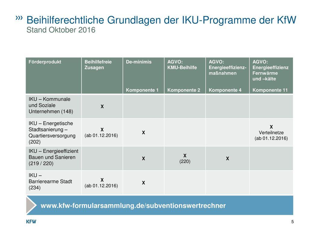 Beihilferechtliche Grundlagen der IKU-Programme der KfW