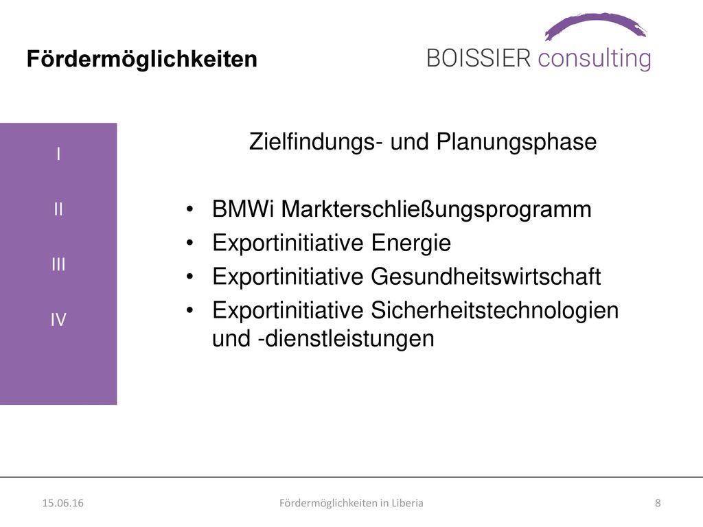 Zielfindungs- und Planungsphase BMWi Markterschließungsprogramm