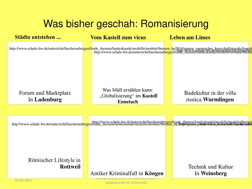 Was bisher geschah: Romanisierung