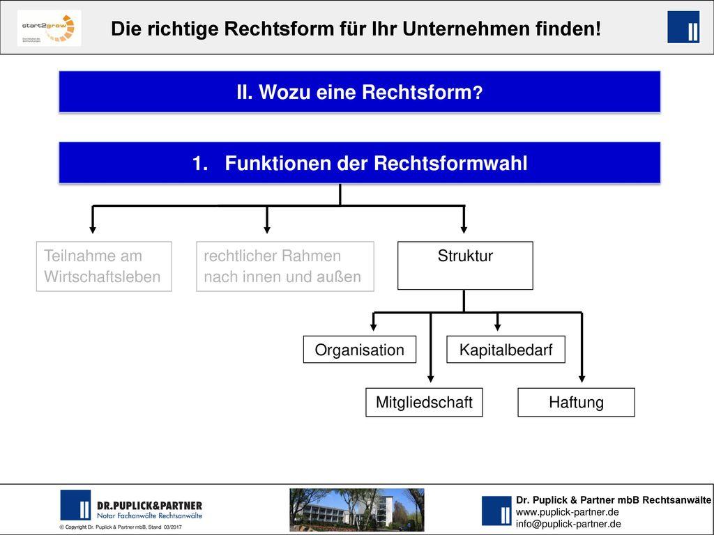 II. Wozu eine Rechtsform 1. Funktionen der Rechtsformwahl