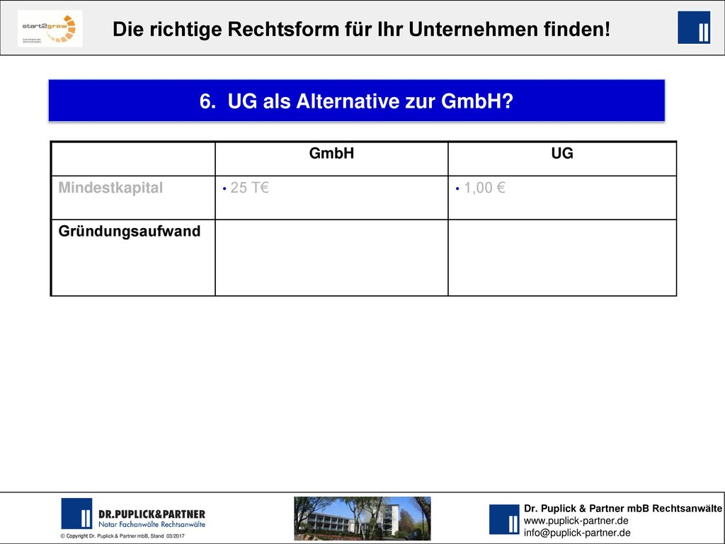 6. UG als Alternative zur GmbH