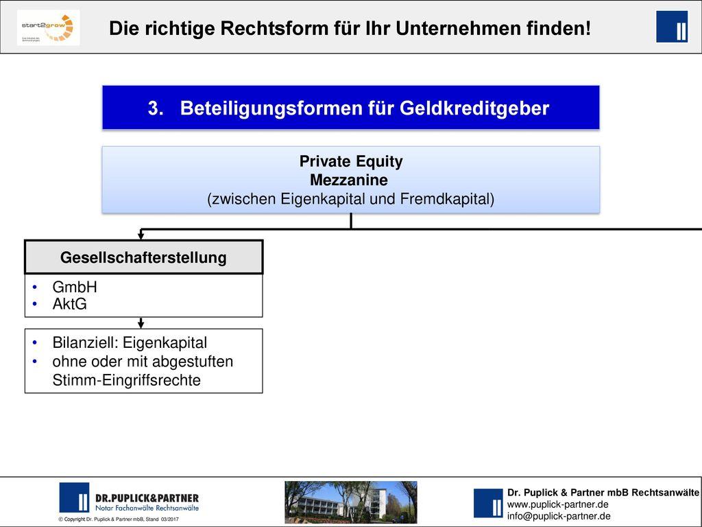 3. Beteiligungsformen für Geldkreditgeber Gesellschafterstellung