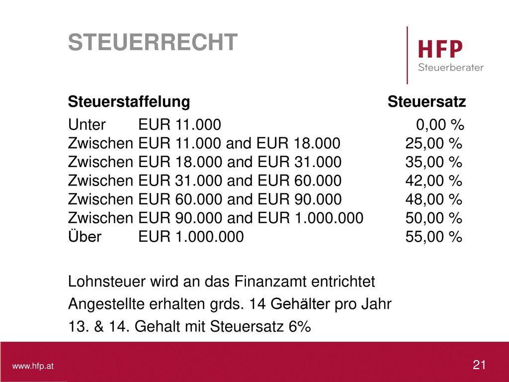 STEUERRECHT Steuerstaffelung Steuersatz Unter EUR 11.000 0,00 %