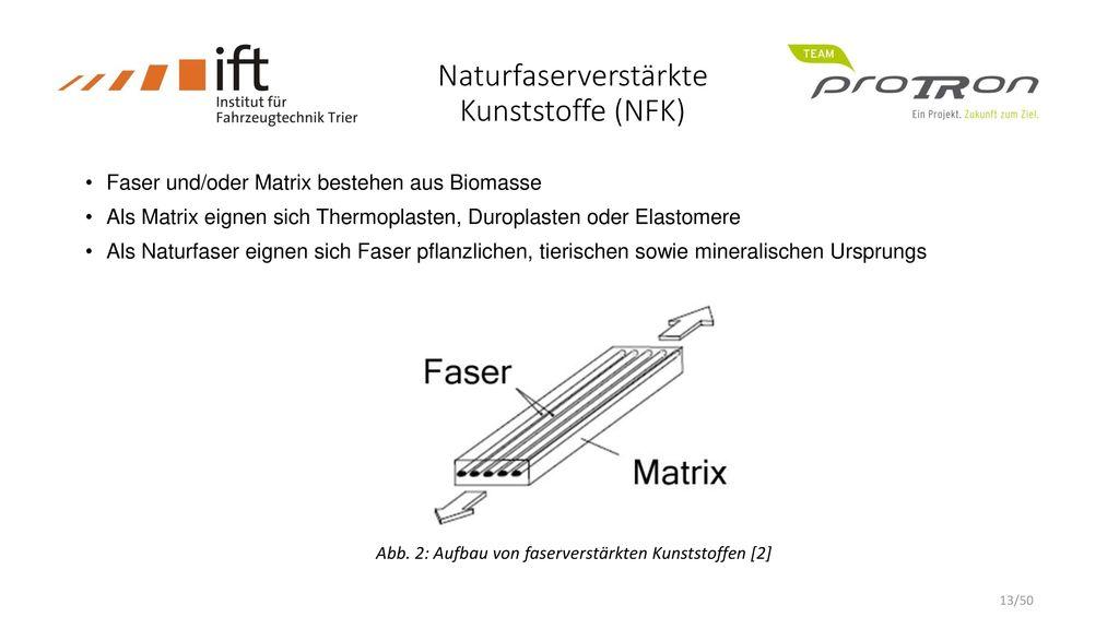 Naturfaserverstärkte Kunststoffe (NFK)