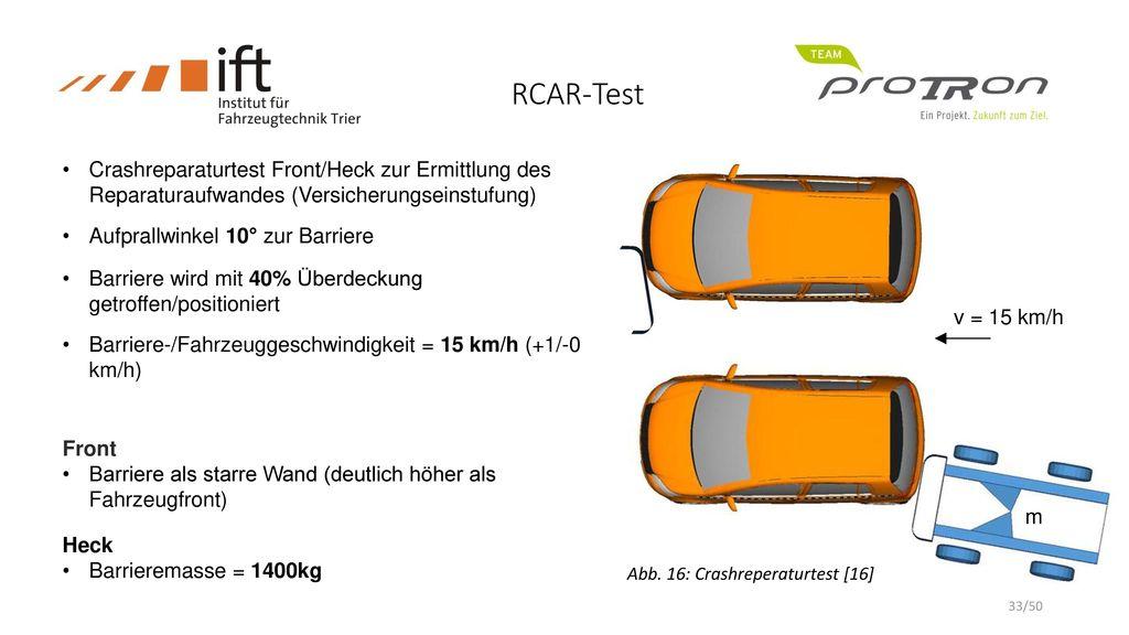 RCAR-Test Crashreparaturtest Front/Heck zur Ermittlung des Reparaturaufwandes (Versicherungseinstufung)