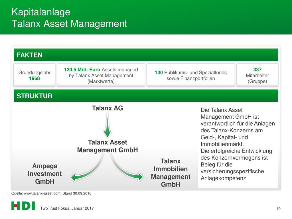 Kapitalanlage Talanx Asset Management