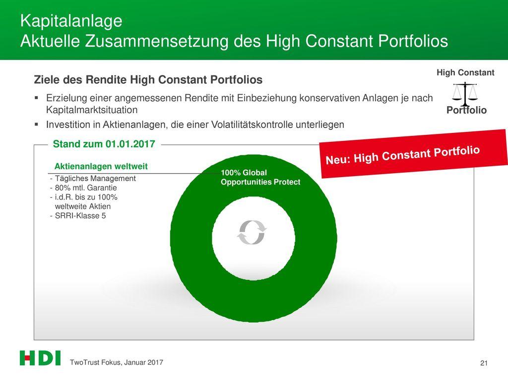 Kapitalanlage Aktuelle Zusammensetzung des High Constant Portfolios