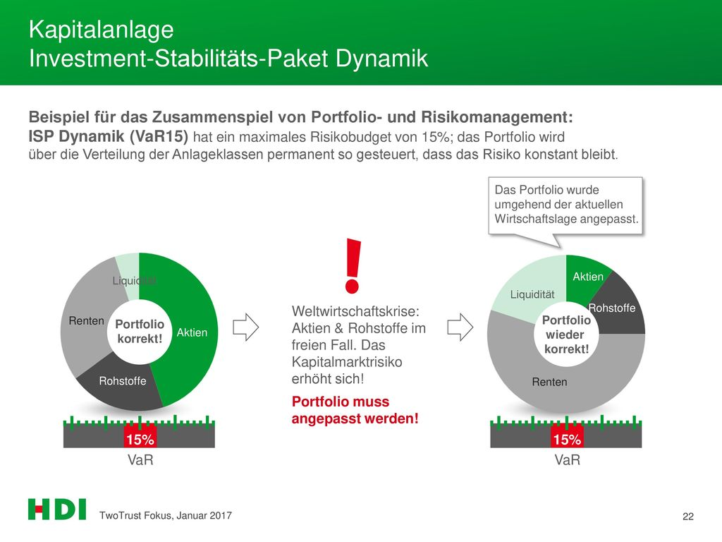 Kapitalanlage Investment-Stabilitäts-Paket Dynamik