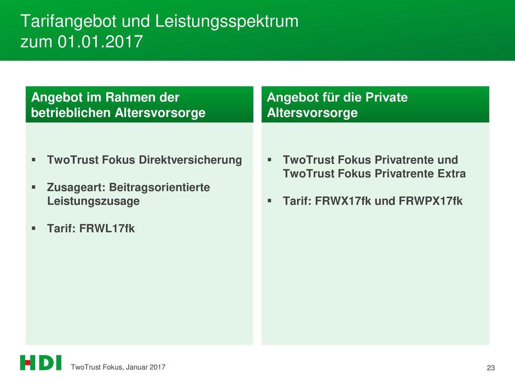 Tarifangebot und Leistungsspektrum zum 01.01.2017
