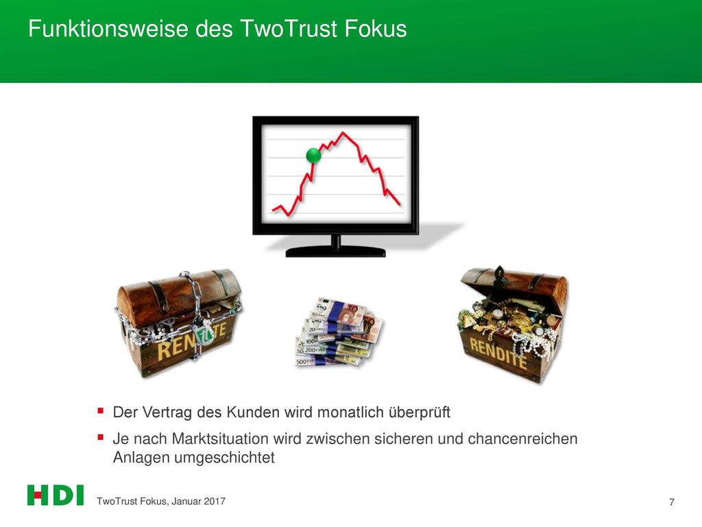 Funktionsweise des TwoTrust Fokus