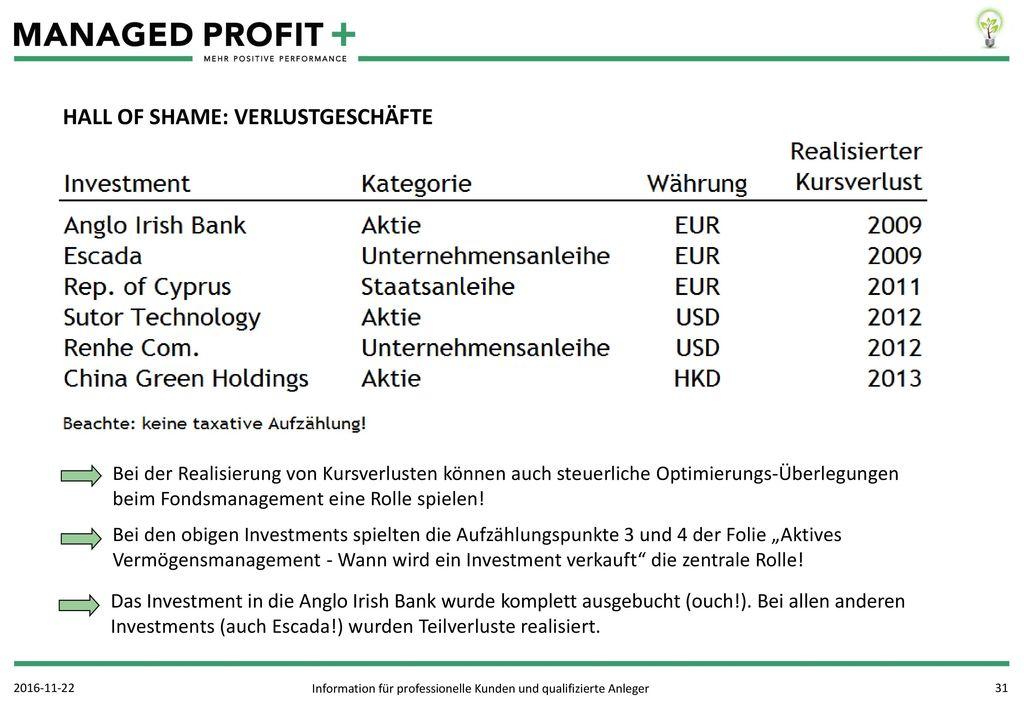 Information für professionelle Kunden und qualifizierte Anleger
