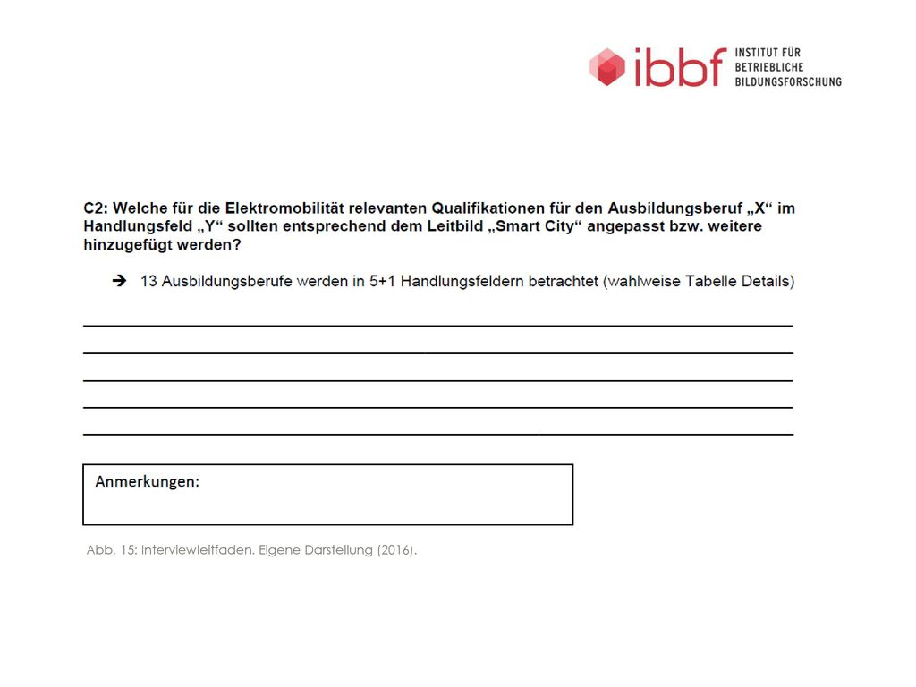 Abb. 15: Interviewleitfaden. Eigene Darstellung (2016).