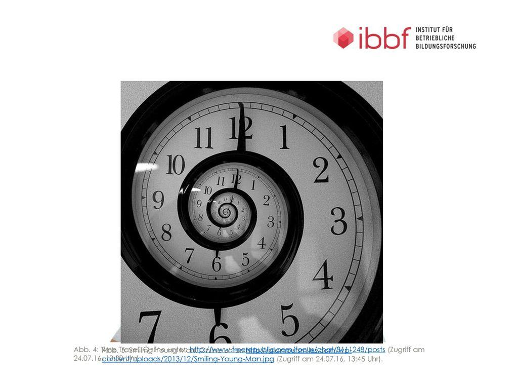 Abb. 4: Time Travel. Online unter: http://www. freerepublic