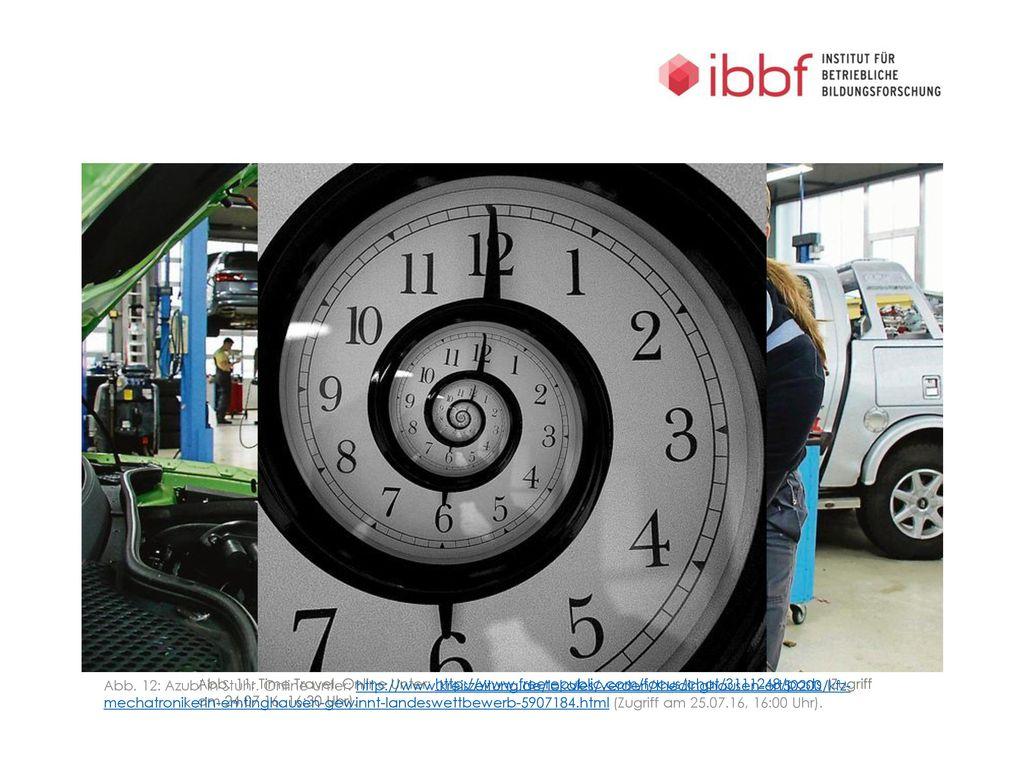 Abb. 11: Time Travel. Online Unter: http://www. freerepublic