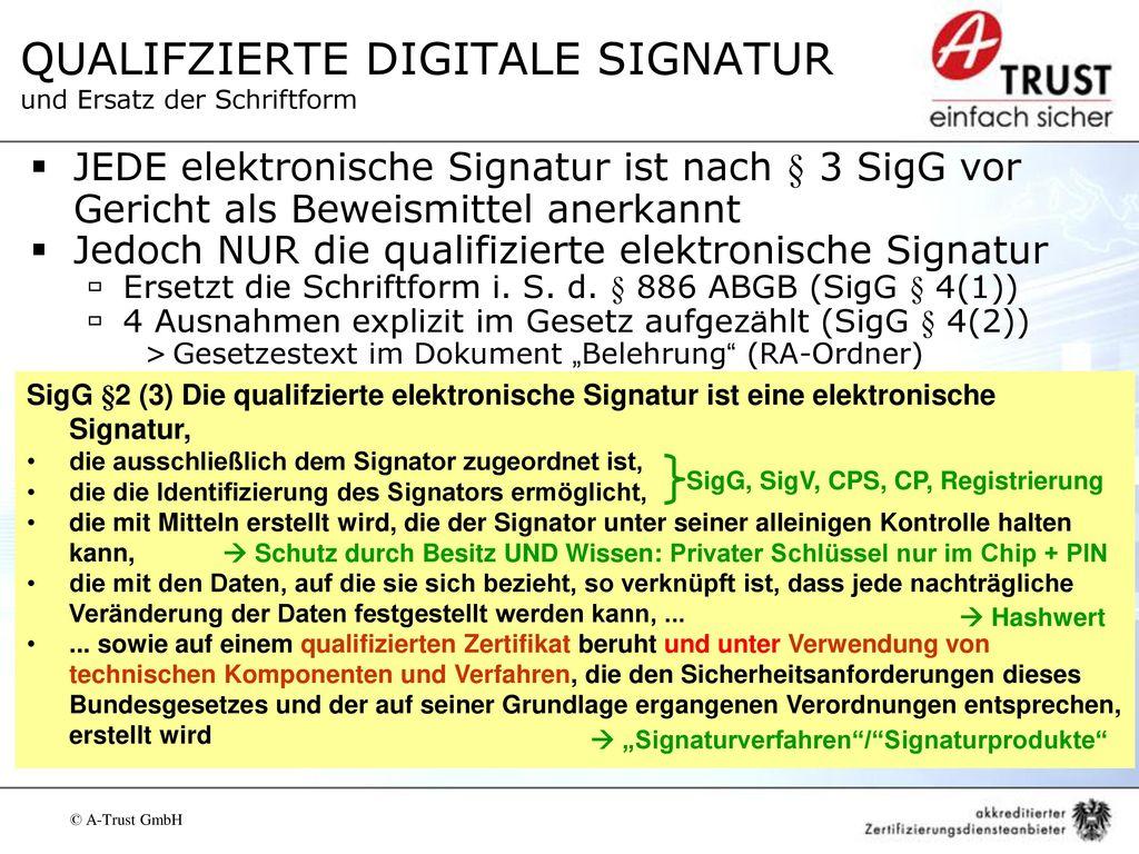 QUALIFZIERTE DIGITALE SIGNATUR und Ersatz der Schriftform