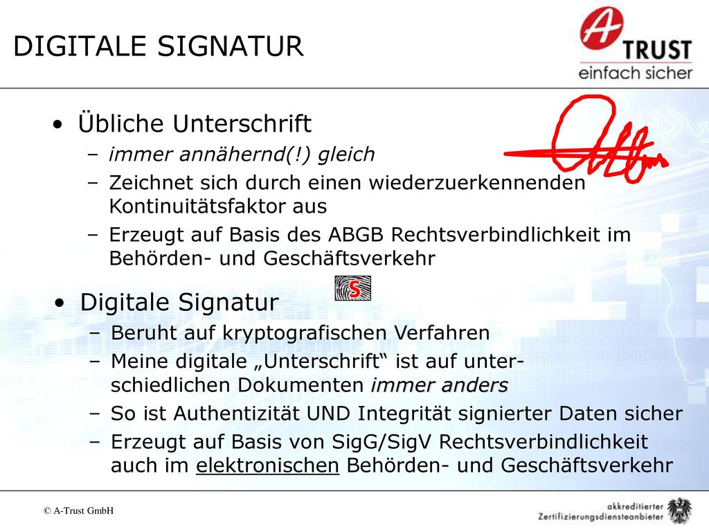 DIGITALE SIGNATUR Übliche Unterschrift Digitale Signatur