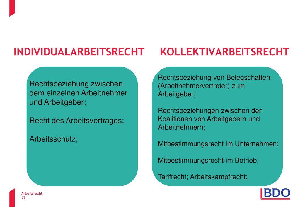 Individualarbeitsrecht KollektivArbeitsrecht