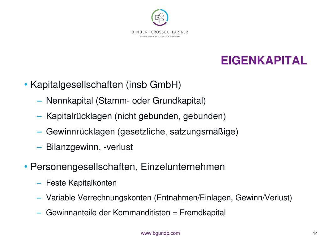 Eigenkapital Kapitalgesellschaften (insb GmbH)