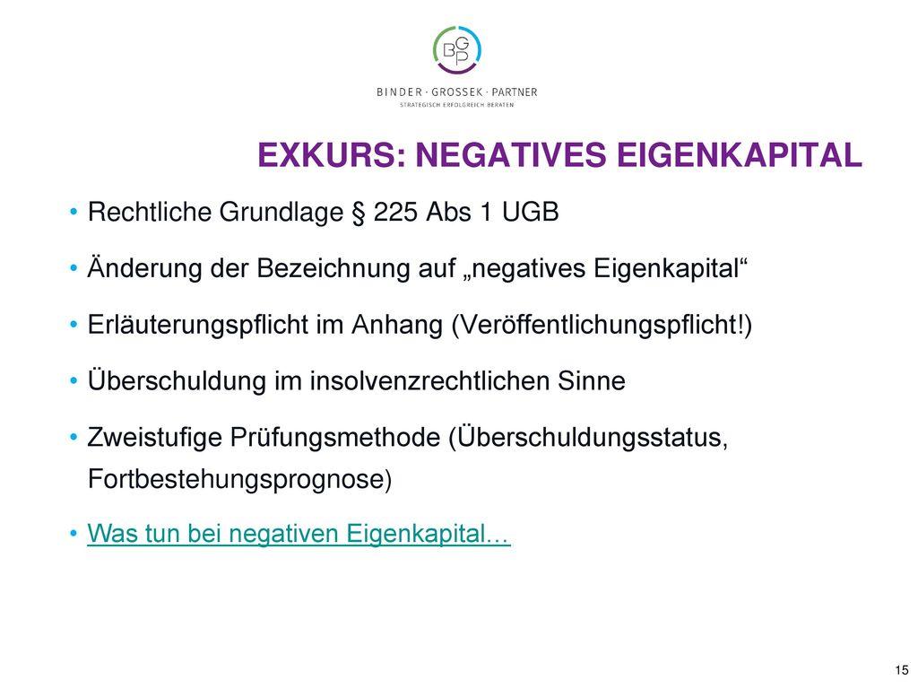 EXKURS: Negatives Eigenkapital