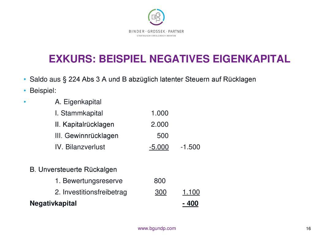 EXKURS: Beispiel negatives Eigenkapital