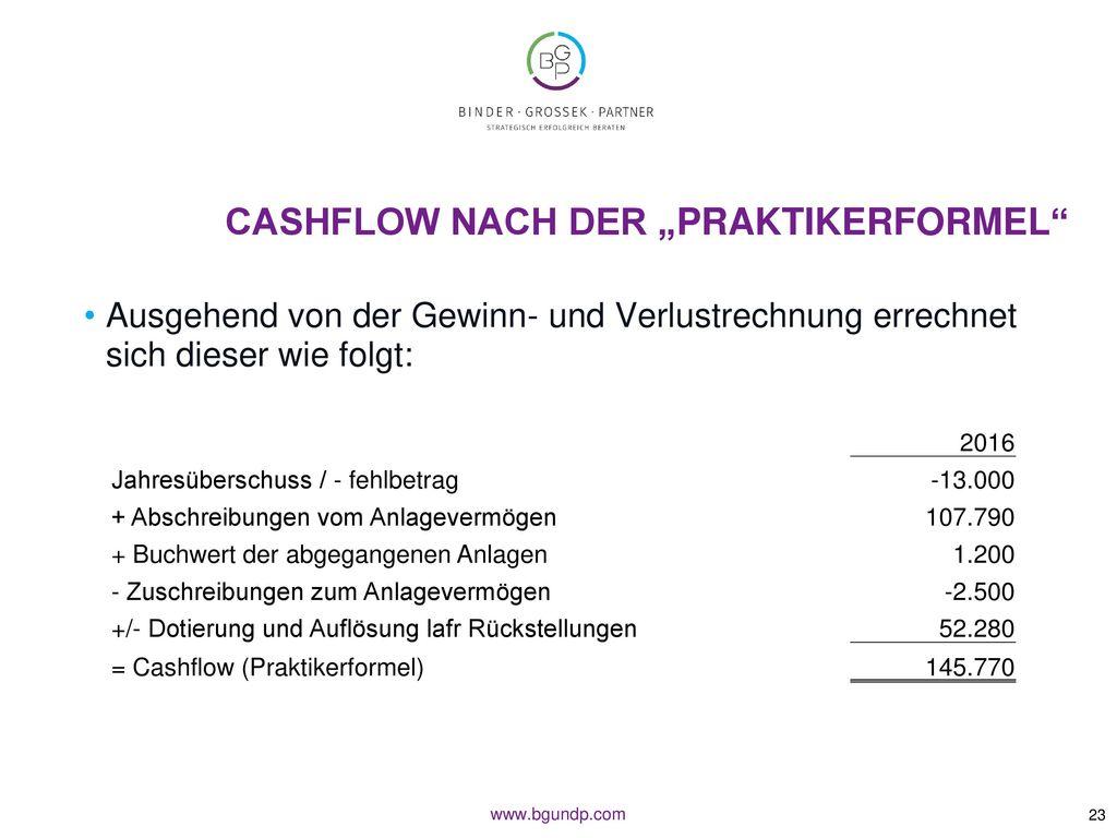 """Cashflow nach der """"Praktikerformel"""