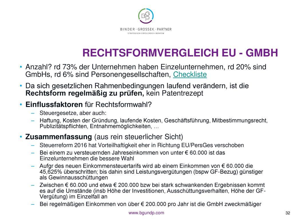 Rechtsformvergleich EU - GmbH