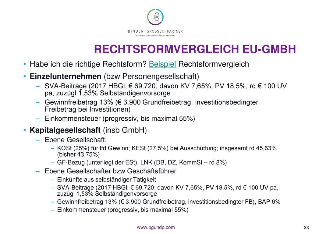Rechtsformvergleich EU-GmbH