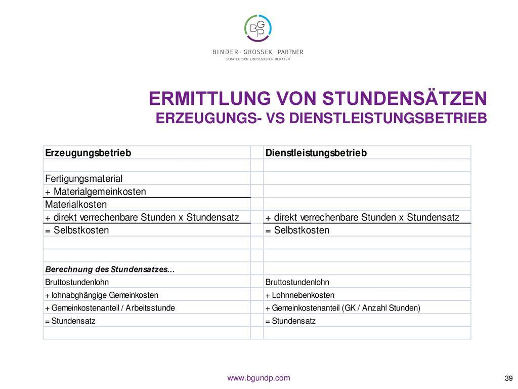 Ermittlung von Stundensätzen Erzeugungs- vs Dienstleistungsbetrieb