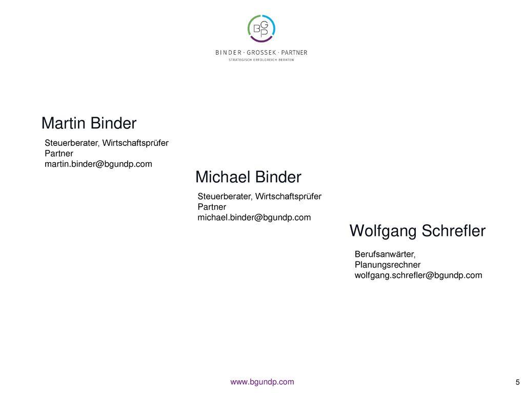 Martin Binder Michael Binder Wolfgang Schrefler