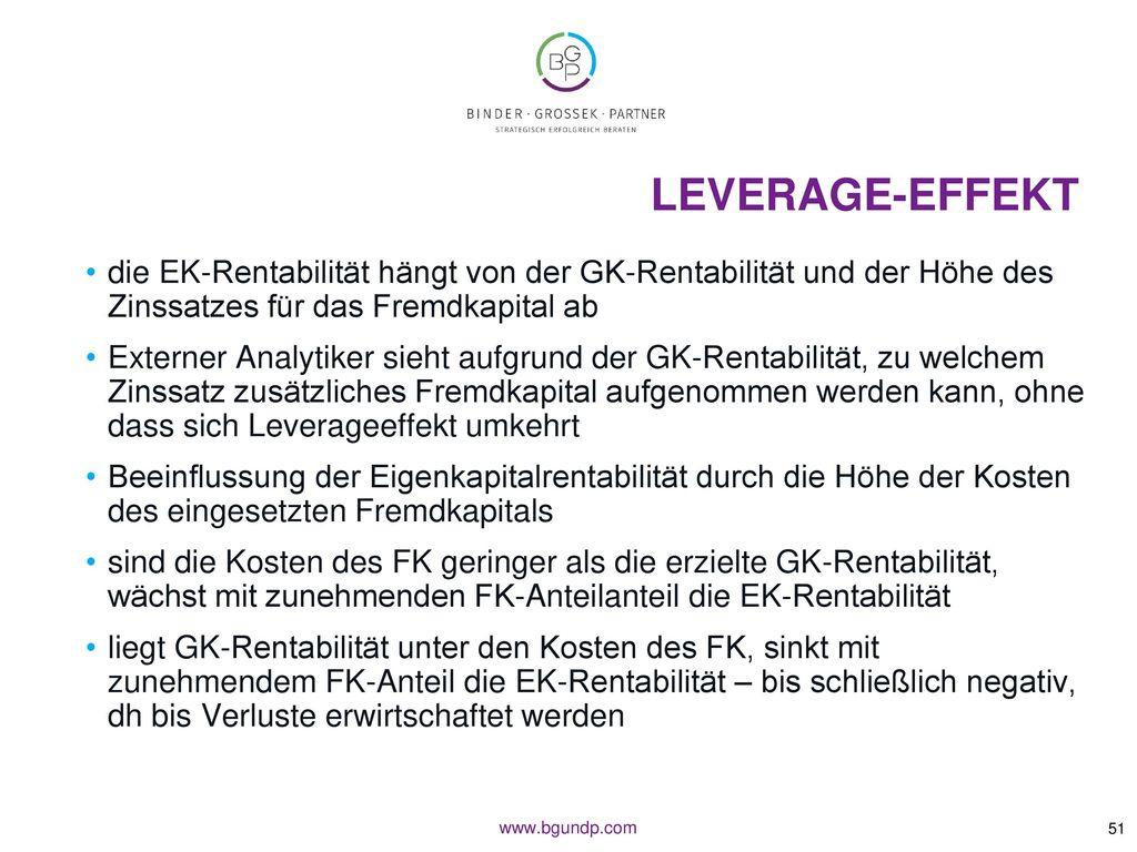 Leverage-Effekt die EK-Rentabilität hängt von der GK-Rentabilität und der Höhe des Zinssatzes für das Fremdkapital ab.