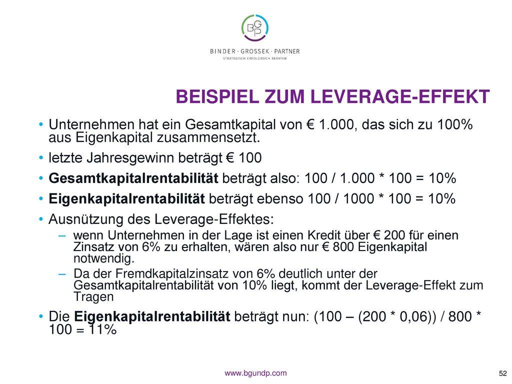 Beispiel zum Leverage-Effekt