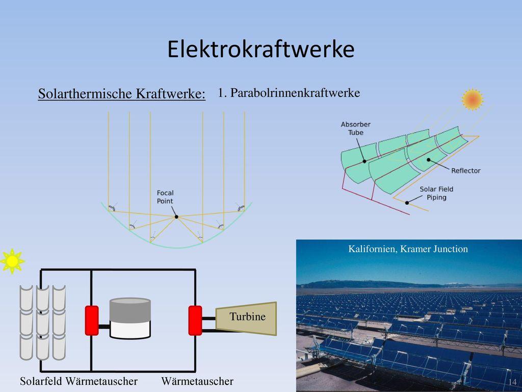 Elektrokraftwerke Solarthermische Kraftwerke: