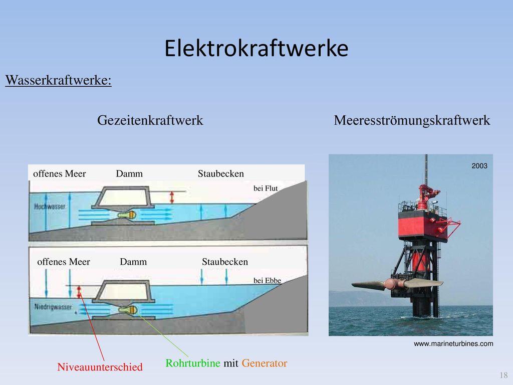 Elektrokraftwerke Wasserkraftwerke: Gezeitenkraftwerk