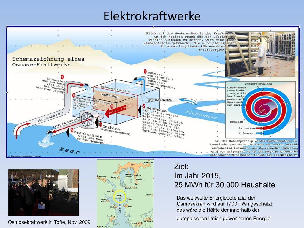 Elektrokraftwerke Ziel: Im Jahr 2015, 25 MWh für 30.000 Haushalte