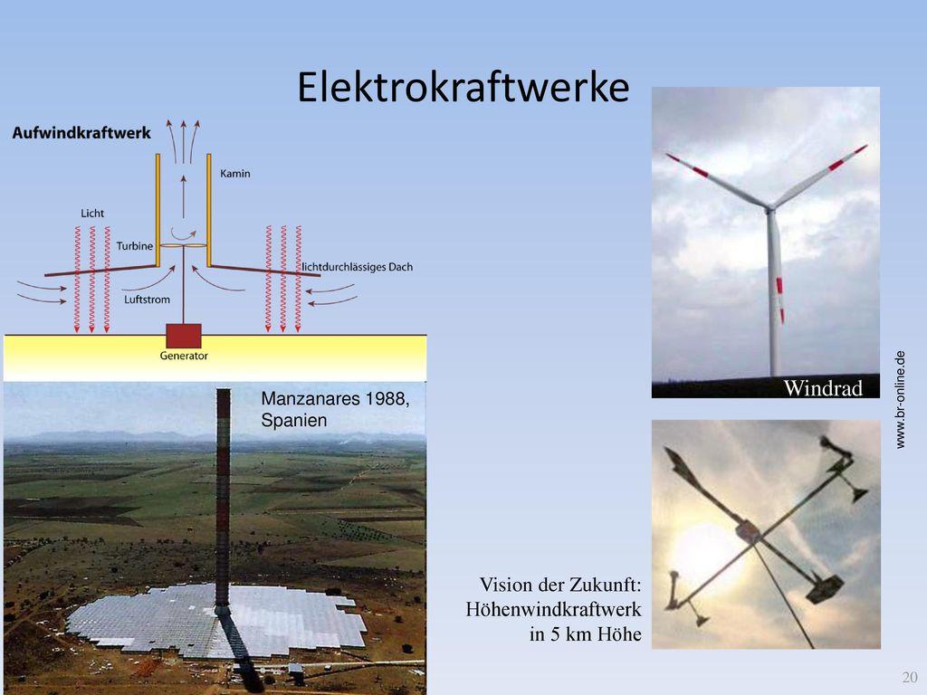 Elektrokraftwerke Windrad Vision der Zukunft: Höhenwindkraftwerk