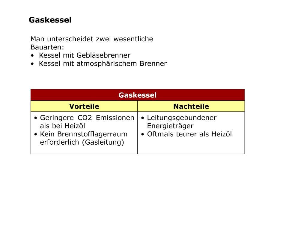 Gaskessel Man unterscheidet zwei wesentliche Bauarten: