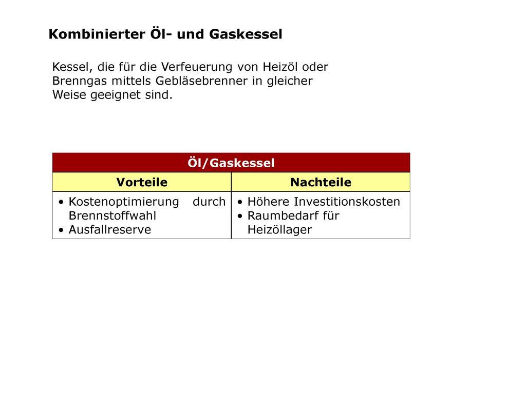 Ausgezeichnet Arten Von Gaskesseln Fotos - Der Schaltplan - greigo.com