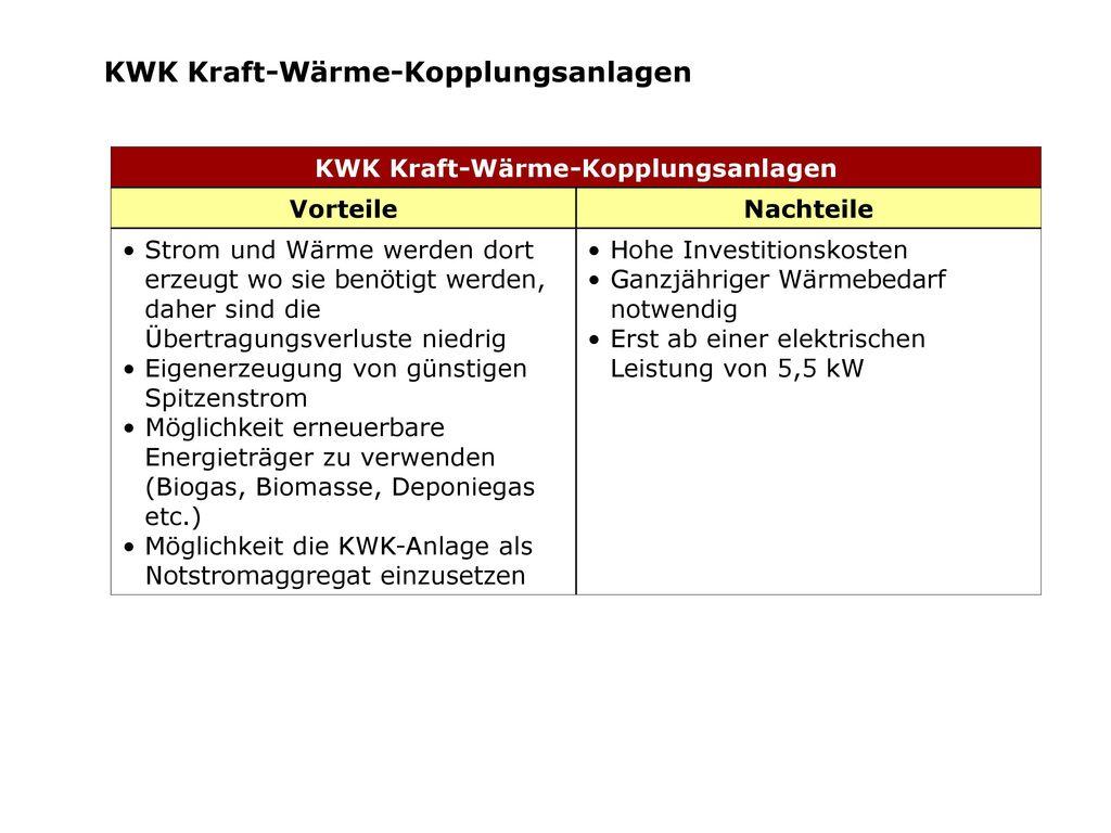 KWK Kraft-Wärme-Kopplungsanlagen