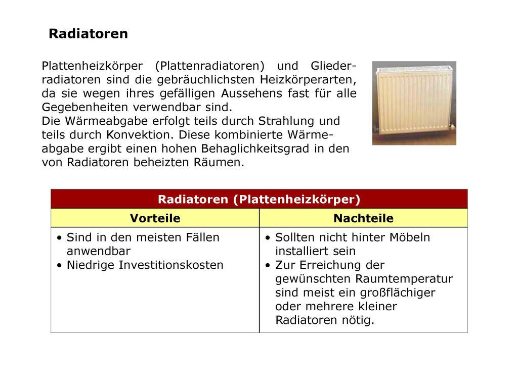Radiatoren (Plattenheizkörper)