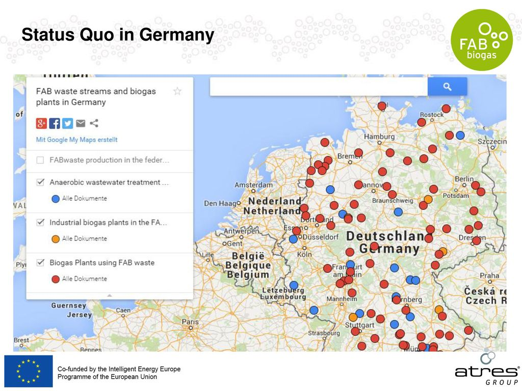 Status Quo in Germany