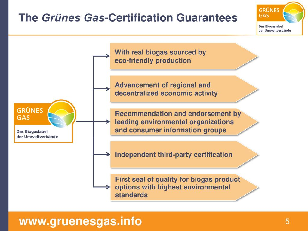 The Grünes Gas-Label German seal of quality for eco-friendly, sustainable biogas products for end-consumer (voluntary)