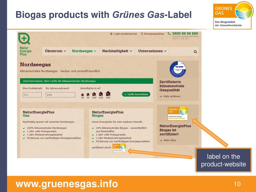 Biogas products with Grünes Gas-Label