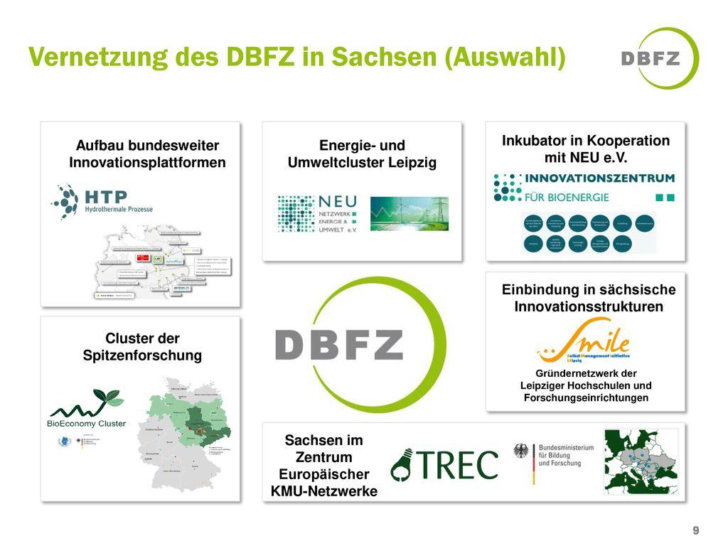 Vernetzung des DBFZ in Sachsen (Auswahl)