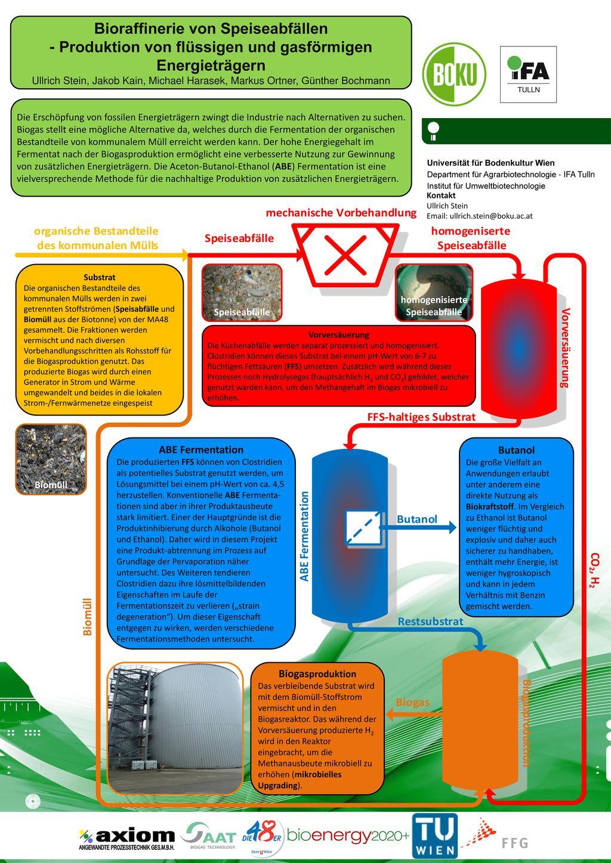 Bioraffinerie von Speiseabfällen